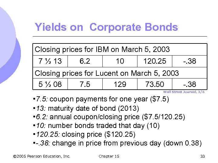 Yields on Corporate Bonds Closing prices for IBM on March 5, 2003 7 ½