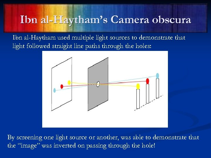 Ibn al-Haytham's Camera obscura Ibn al-Haytham used multiple light sources to demonstrate that light