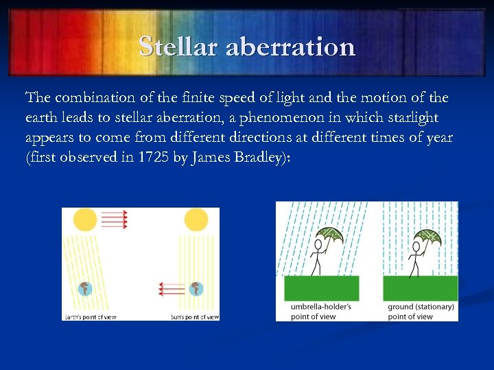 Stellar aberration The combination of the finite speed of light and the motion of
