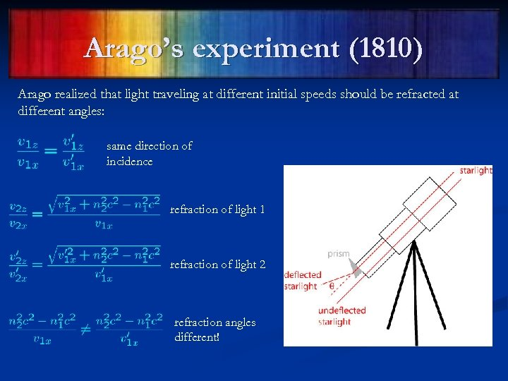 Arago's experiment (1810) Arago realized that light traveling at different initial speeds should be