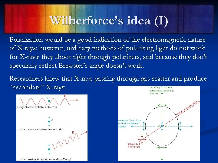 Wilberforce's idea (I) Polarization would be a good indication of the electromagnetic nature of