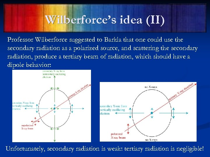 Wilberforce's idea (II) Professor Wilberforce suggested to Barkla that one could use the secondary