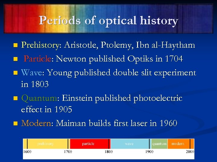 Periods of optical history Prehistory: Aristotle, Ptolemy, Ibn al-Haytham n Particle: Newton published Optiks