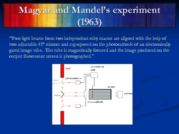 """Magyar and Mandel's experiment (1963) """"Two light beams from two independent ruby masers are"""