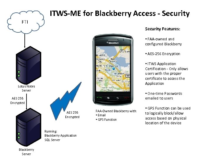 ITWS-ME for Blackberry Access - Security Features: • FAA-owned and configured Blackberry • AES-256