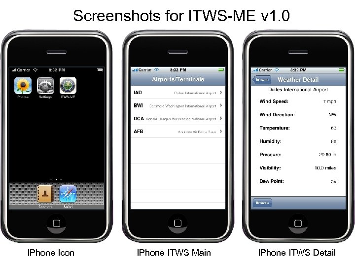 Screenshots for ITWS-ME v 1. 0 IPhone Icon IPhone ITWS Main IPhone ITWS Detail