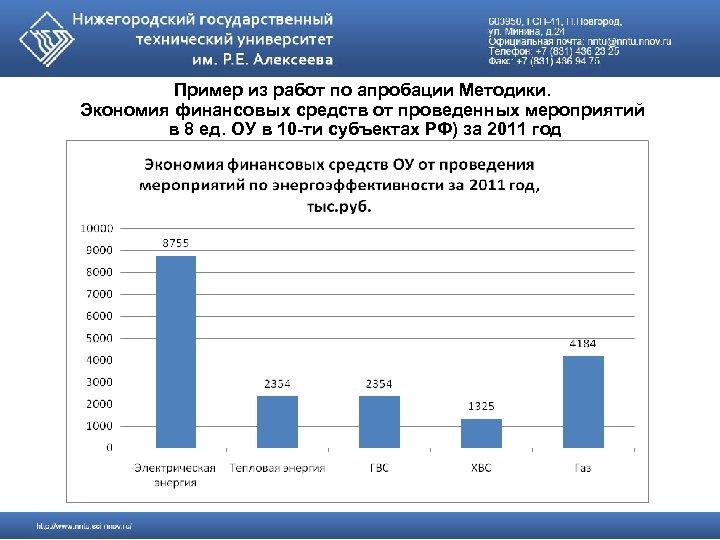 Пример из работ по апробации Методики. Экономия финансовых средств от проведенных мероприятий в 8