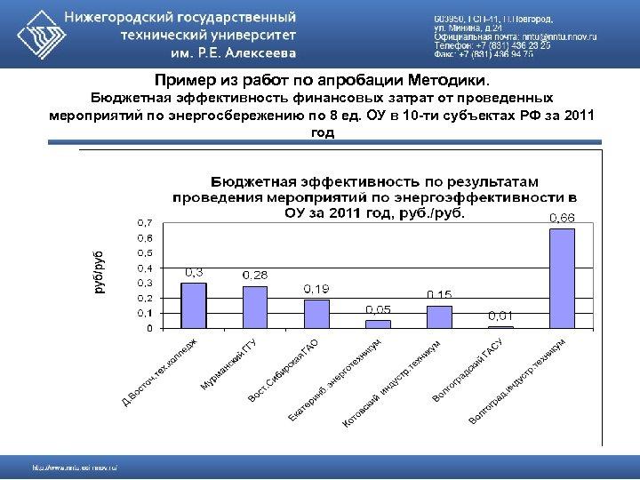 Пример из работ по апробации Методики. Бюджетная эффективность финансовых затрат от проведенных мероприятий по