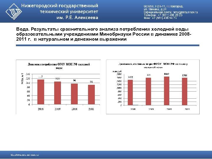 Вода. Результаты сравнительного анализа потребления холодной воды образовательными учреждениями Минобрнауки России в динамике 20082011