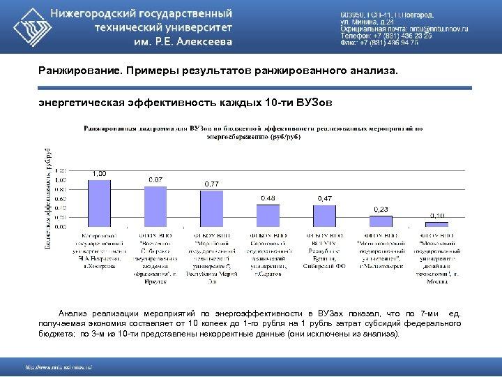 Ранжирование. Примеры результатов ранжированного анализа. энергетическая эффективность каждых 10 -ти ВУЗов Анализ реализации мероприятий