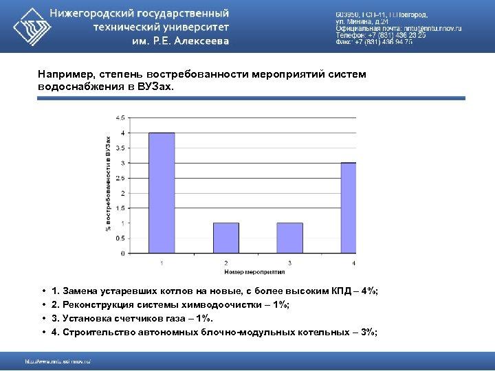 Например, степень востребованности мероприятий систем водоснабжения в ВУЗах. • • 1. Замена устаревших котлов