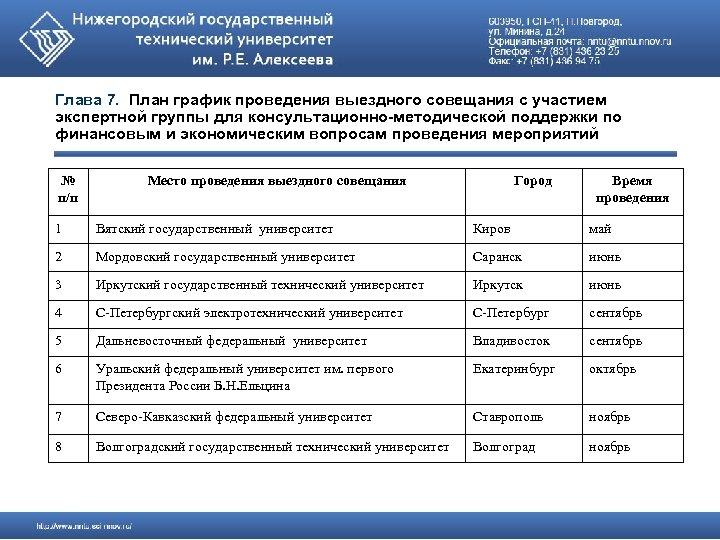 Глава 7. План график проведения выездного совещания с участием экспертной группы для консультационно-методической поддержки