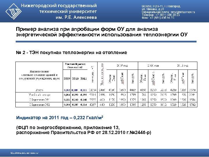 Пример анализа при апробации форм ОУ для анализа энергетической эффективности использования теплоэнергии ОУ №