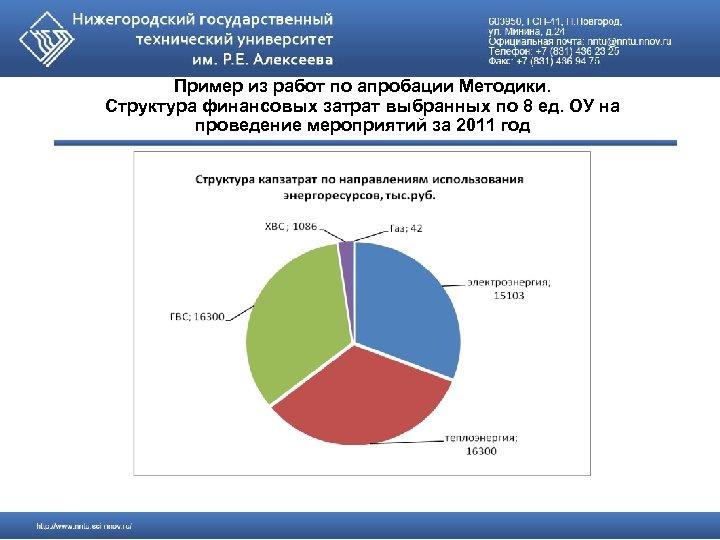 Пример из работ по апробации Методики. Структура финансовых затрат выбранных по 8 ед. ОУ