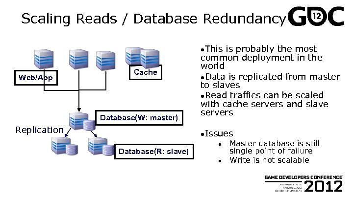 Scaling Reads / Database Redundancy ●This Web/App Cache Database(W: master) Replication is probably the