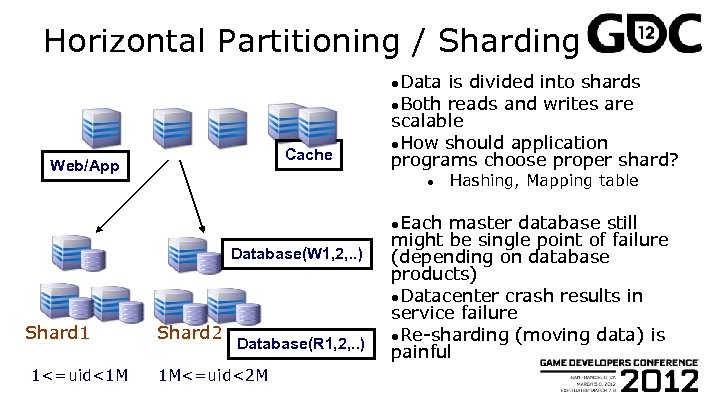 Horizontal Partitioning / Sharding ●Data Cache Web/App is divided into shards ●Both reads and