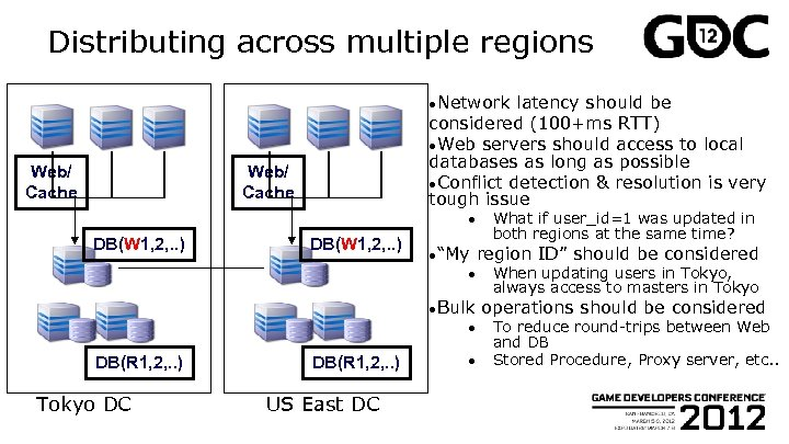 Distributing across multiple regions ●Network Web/ Cache latency should be considered (100+ms RTT) ●Web