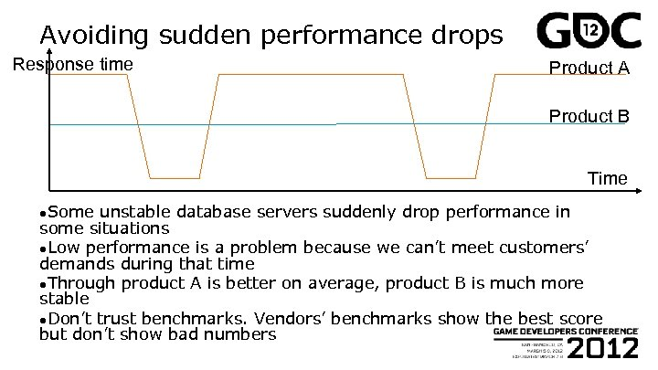 Avoiding sudden performance drops Response time Product A Product B Time ●Some unstable database