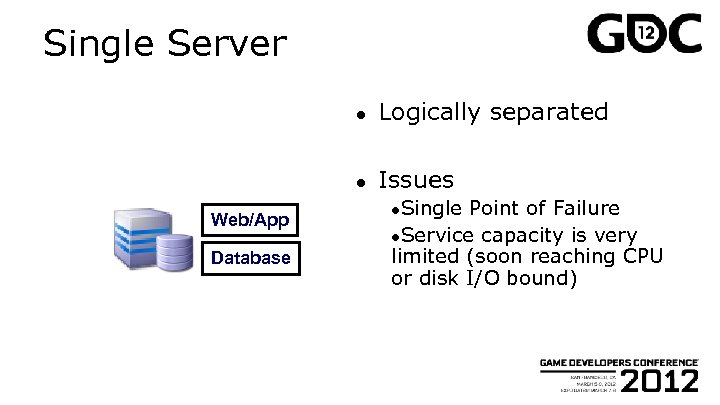 Single Server ● ● Web/App Database Logically separated Issues ●Single Point of Failure ●Service