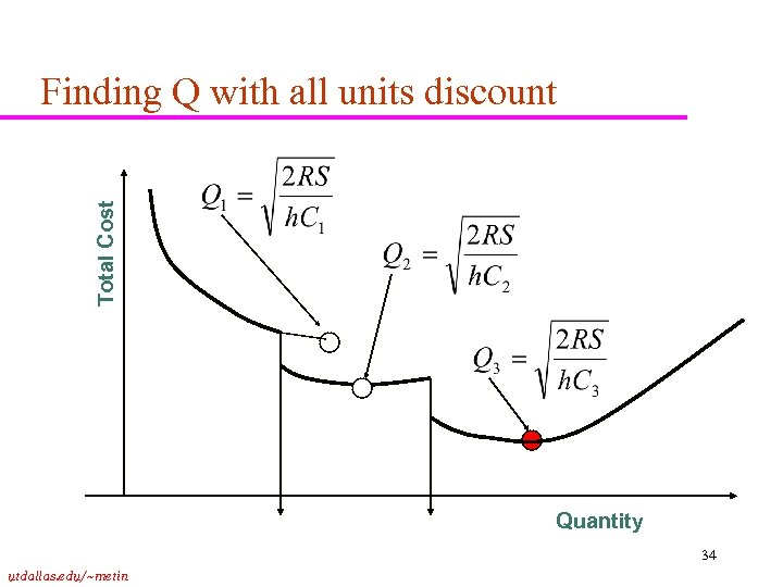 Total Cost Finding Q with all units discount Quantity 34 utdallas. edu/~metin