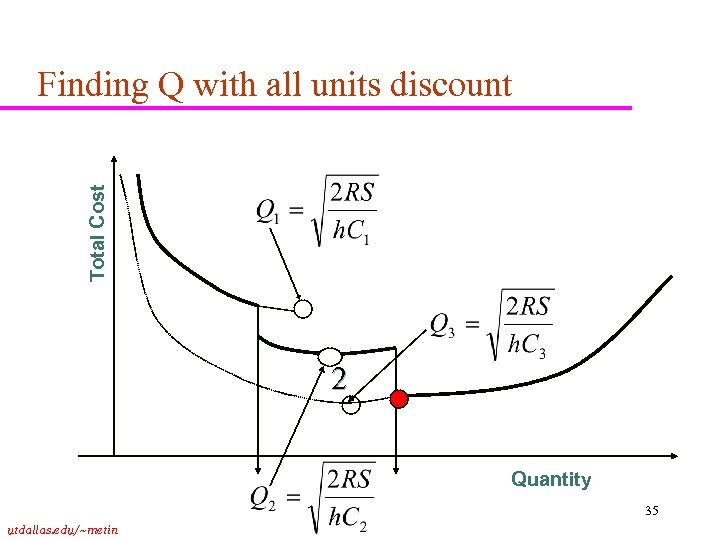 Total Cost Finding Q with all units discount 2 Quantity 35 utdallas. edu/~metin