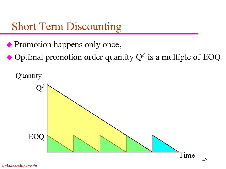 Short Term Discounting u Promotion happens only once, u Optimal promotion order quantity Qd