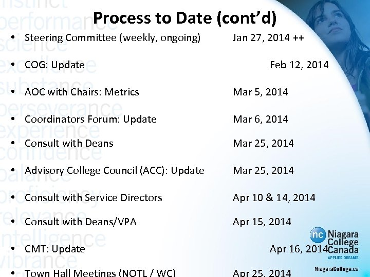 Process to Date (cont'd) • Steering Committee (weekly, ongoing) • COG: Update Jan 27,