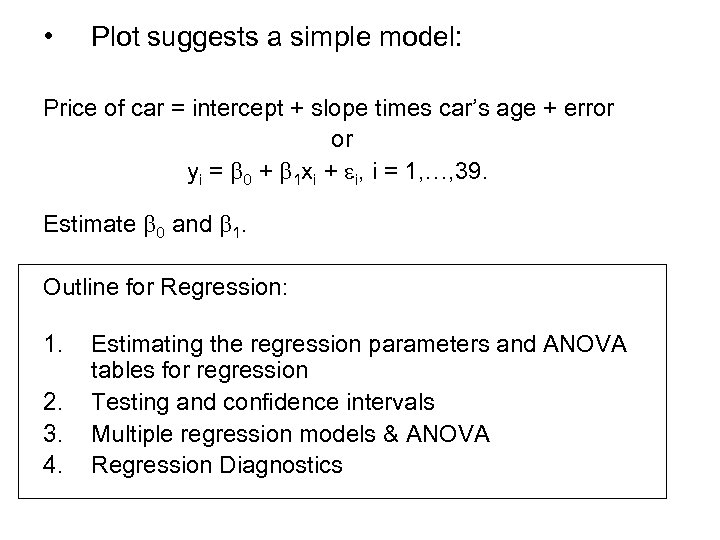 • Plot suggests a simple model: Price of car = intercept + slope