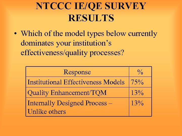 NTCCC IE/QE SURVEY RESULTS • Which of the model types below currently dominates your