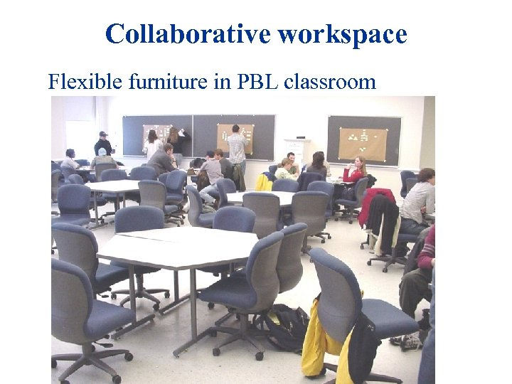 Collaborative workspace Flexible furniture in PBL classroom