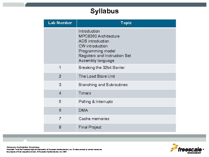 Syllabus Lab Number Topic Introduction MPC 8360 Architecture ADS introduction CW introduction Programming model