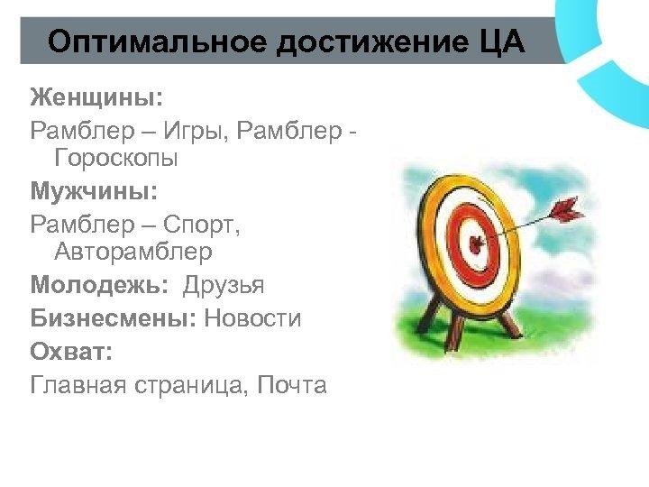 Оптимальное достижение ЦА Женщины: Рамблер – Игры, Рамблер Гороскопы Мужчины: Рамблер – Спорт, Авторамблер