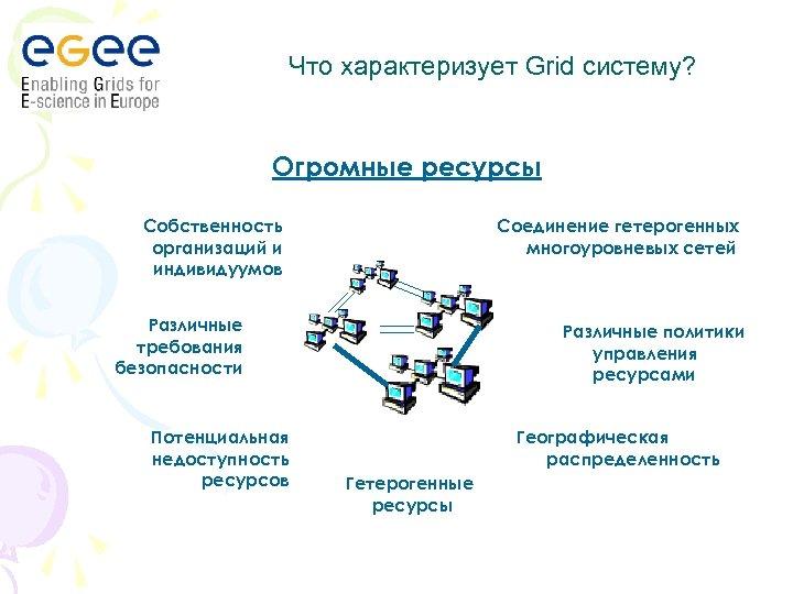 Что характеризует Grid систему? Огромные ресурсы Собственность организаций и индивидуумов Соединение гетерогенных многоуровневых сетей