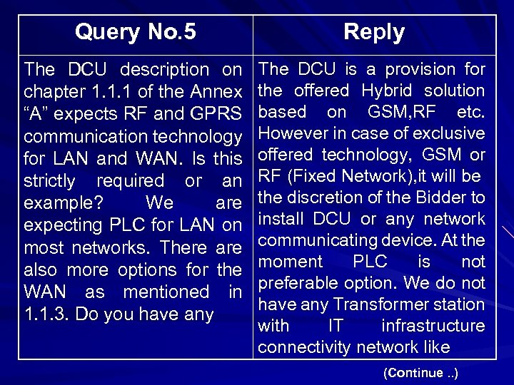 Query No. 5 Reply The DCU description on chapter 1. 1. 1 of the