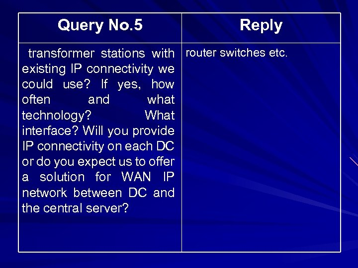 Query No. 5 Reply transformer stations with router switches etc. existing IP connectivity we