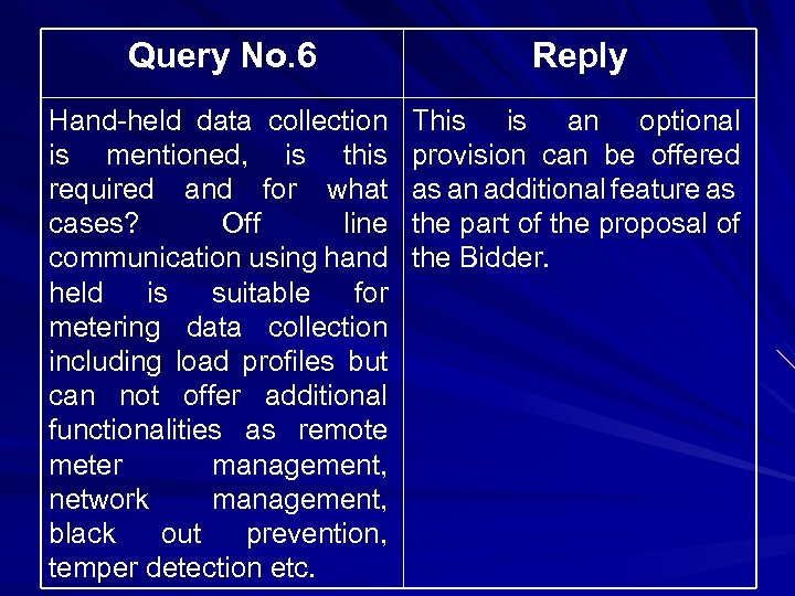 Query No. 6 Reply Hand-held data collection is mentioned, is this required and for