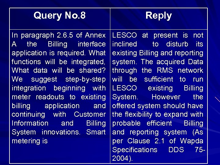 Query No. 8 Reply In paragraph 2. 6. 5 of Annex A the Billing
