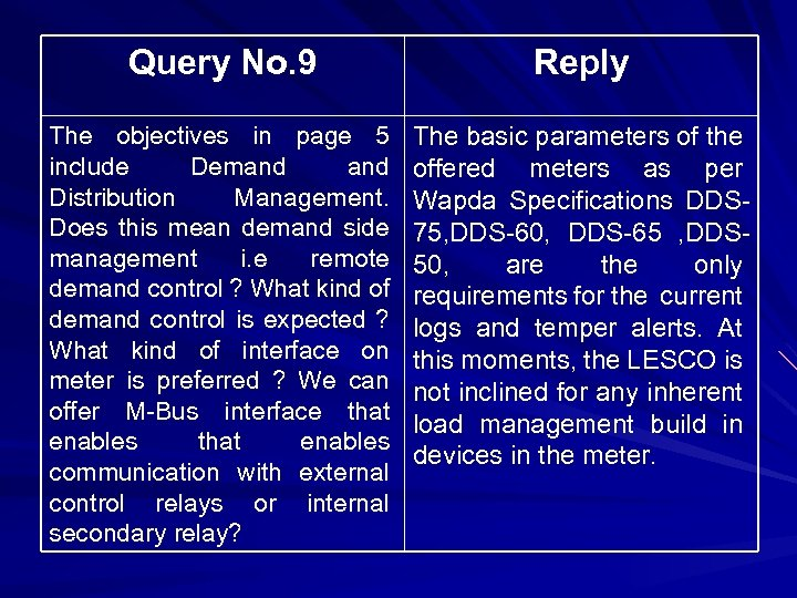 Query No. 9 Reply The objectives in page 5 include Demand Distribution Management. Does