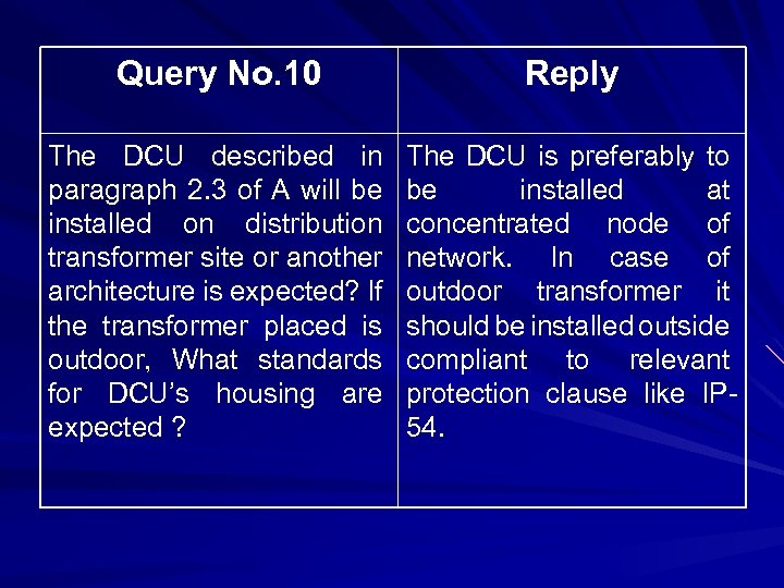 Query No. 10 Reply The DCU described in paragraph 2. 3 of A will