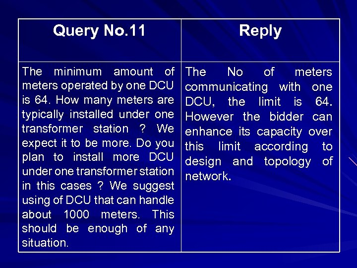 Query No. 11 Reply The minimum amount of meters operated by one DCU is
