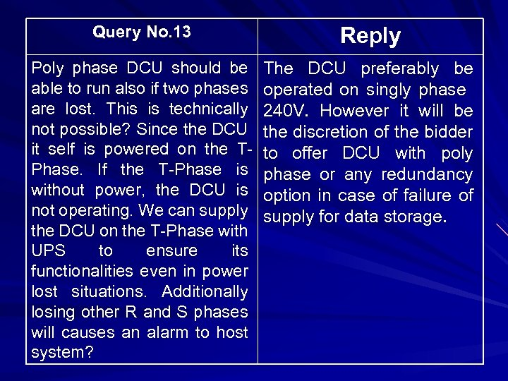 Query No. 13 Reply Poly phase DCU should be able to run also if