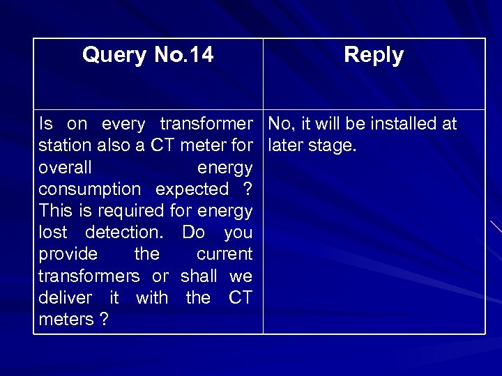 Query No. 14 Reply Is on every transformer No, it will be installed at