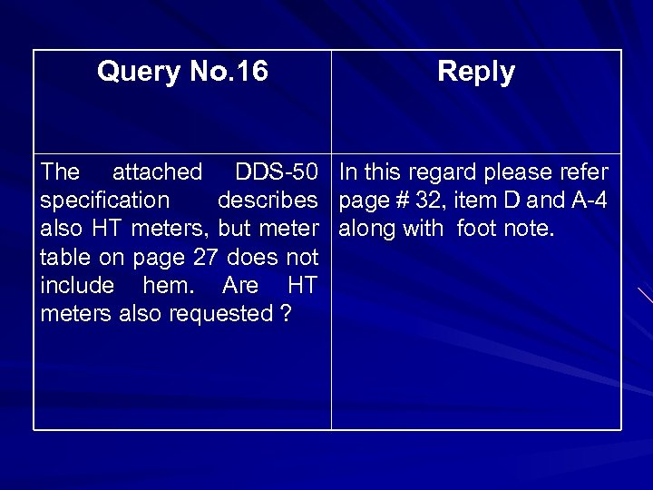 Query No. 16 Reply The attached DDS-50 In this regard please refer specification describes