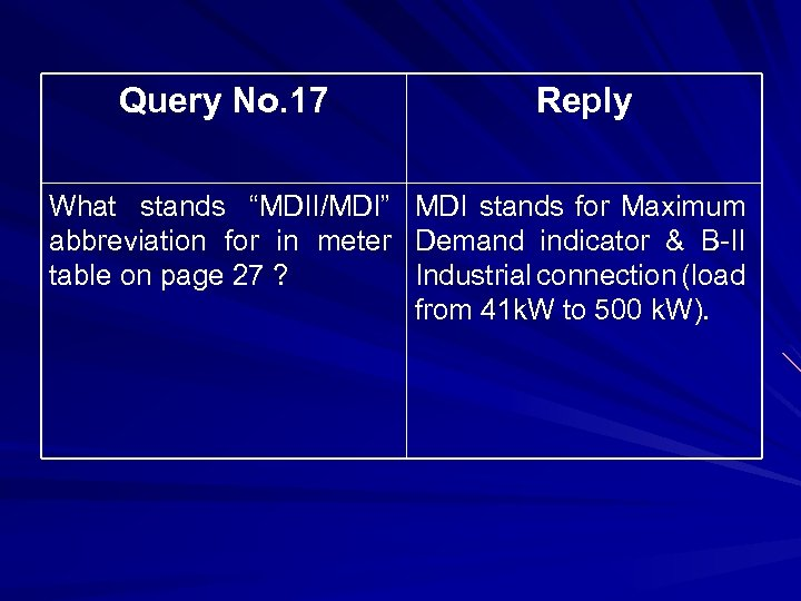 "Query No. 17 Reply What stands ""MDII/MDI"" MDI stands for Maximum abbreviation for in"