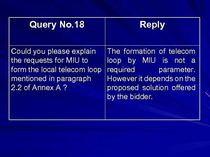 Query No. 18 Reply Could you please explain the requests for MIU to form