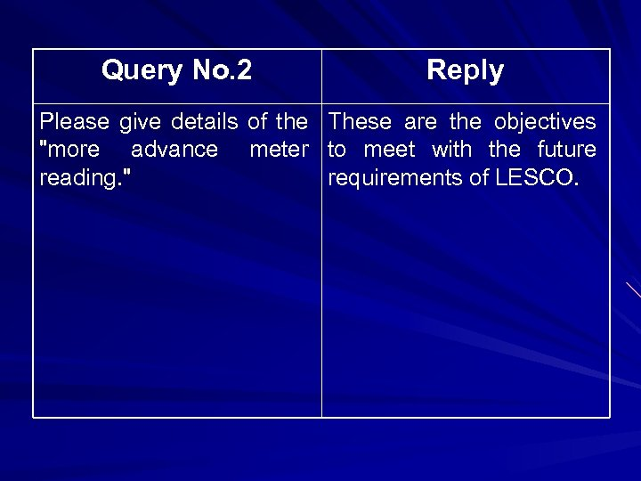 Query No. 2 Reply Please give details of the