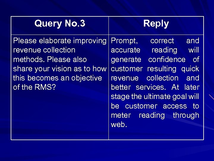 Query No. 3 Reply Please elaborate improving revenue collection methods. Please also share your