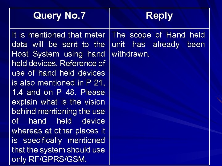 Query No. 7 Reply It is mentioned that meter data will be sent to