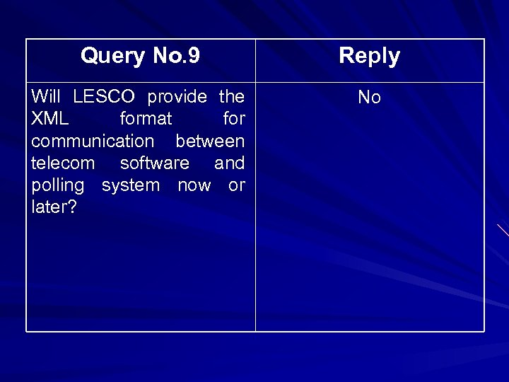 Query No. 9 Reply Will LESCO provide the XML format for communication between telecom