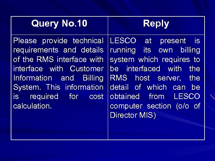 Query No. 10 Reply Please provide technical requirements and details of the RMS interface
